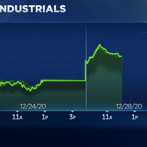 dow-jumps-200-points-to-record-high-as-wall-street-kicks-off-last-week-of-the-year
